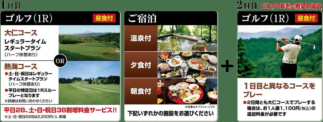大熱海国際ゴルフクラブの温泉宿泊ゴルフプラン